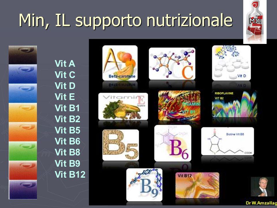 Min, IL supporto nutrizionale
