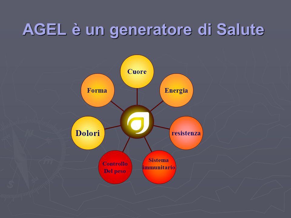 AGEL è un generatore di Salute