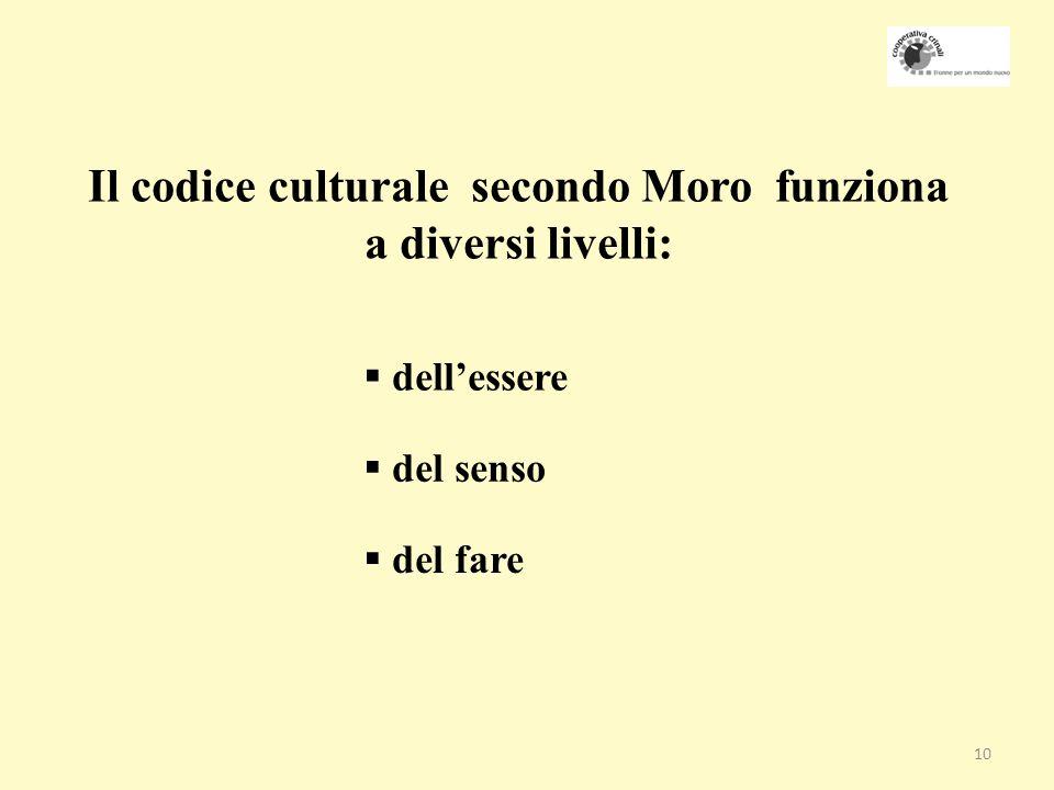 Il codice culturale secondo Moro funziona a diversi livelli: