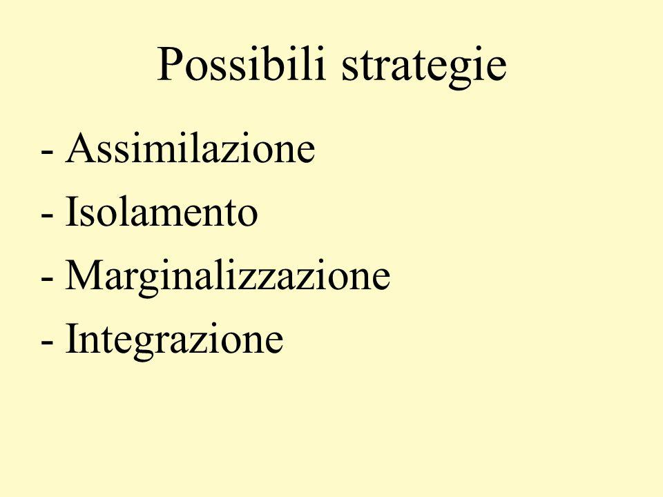 Possibili strategie Assimilazione Isolamento Marginalizzazione