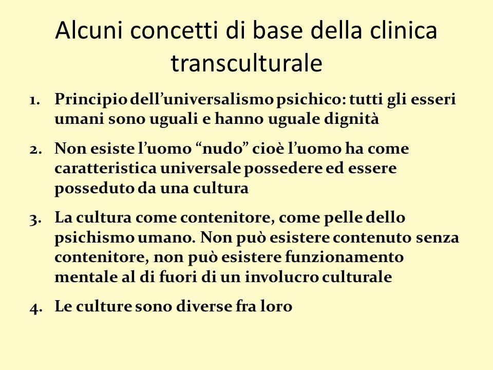 Alcuni concetti di base della clinica transculturale