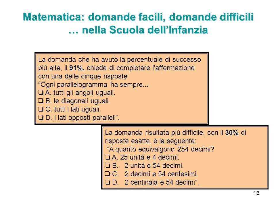 Matematica: domande facili, domande difficili … nella Scuola dell'Infanzia