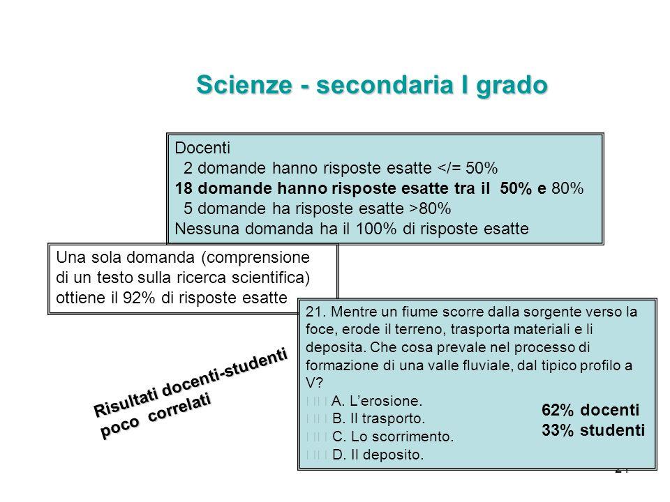 Scienze - secondaria I grado