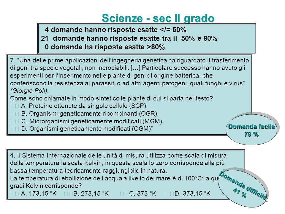 Scienze - sec II grado 4 domande hanno risposte esatte </= 50%