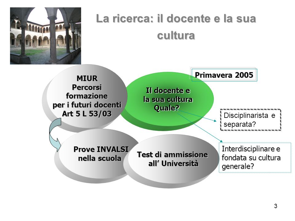 La ricerca: il docente e la sua cultura