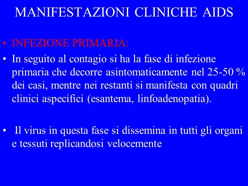 MANIFESTAZIONI CLINICHE AIDS