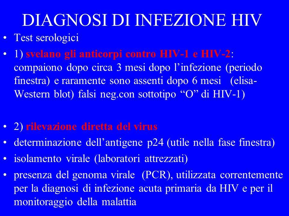 DIAGNOSI DI INFEZIONE HIV