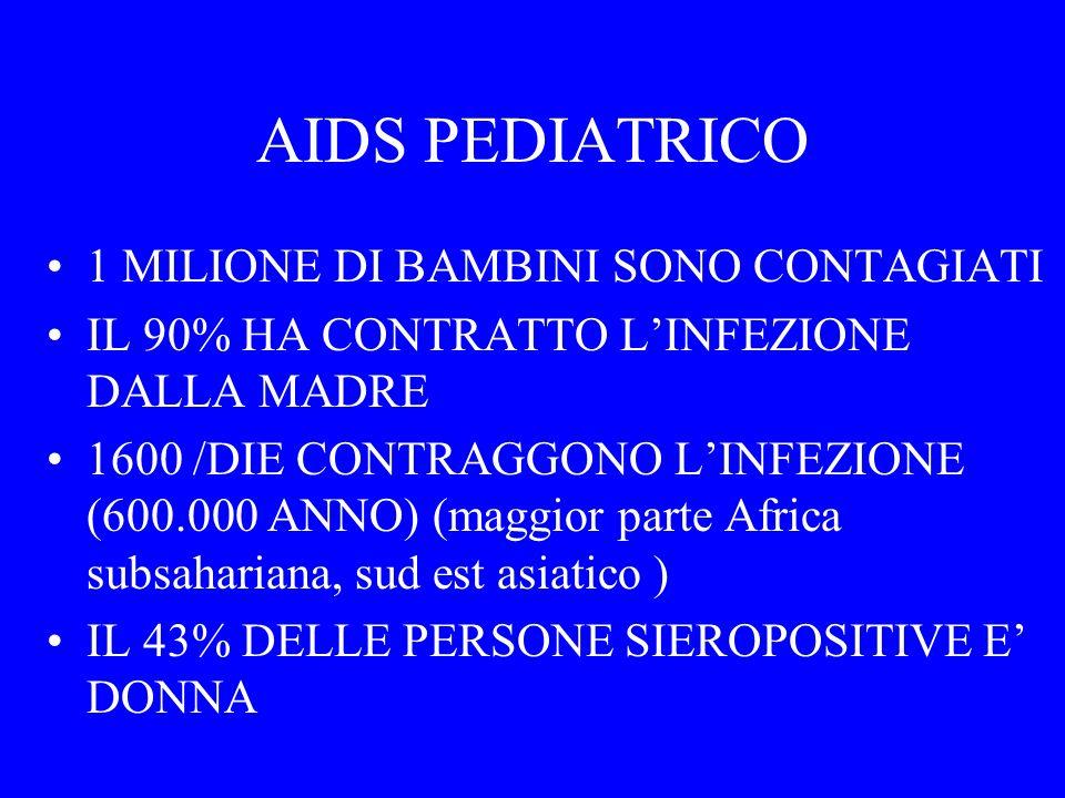 AIDS PEDIATRICO 1 MILIONE DI BAMBINI SONO CONTAGIATI