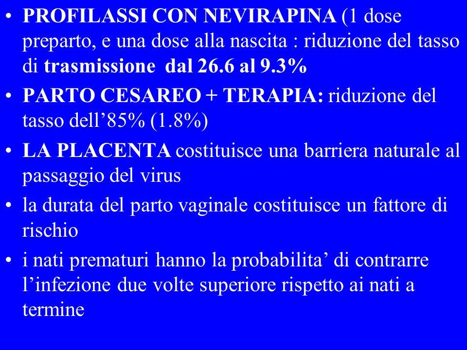 PROFILASSI CON NEVIRAPINA (1 dose preparto, e una dose alla nascita : riduzione del tasso di trasmissione dal 26.6 al 9.3%