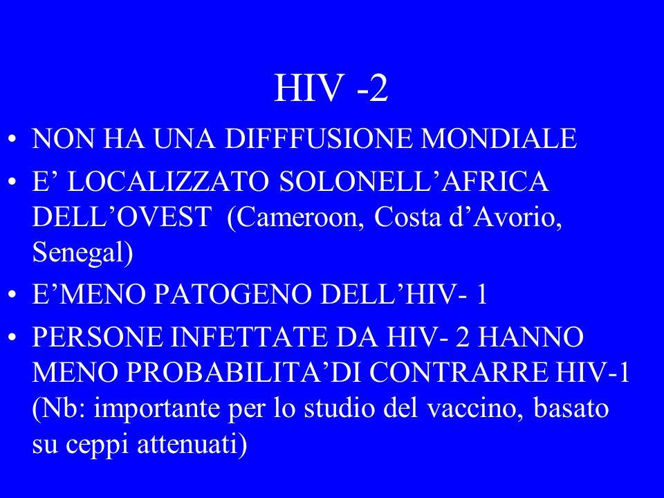 HIV -2 NON HA UNA DIFFFUSIONE MONDIALE