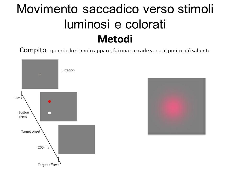 Movimento saccadico verso stimoli luminosi e colorati