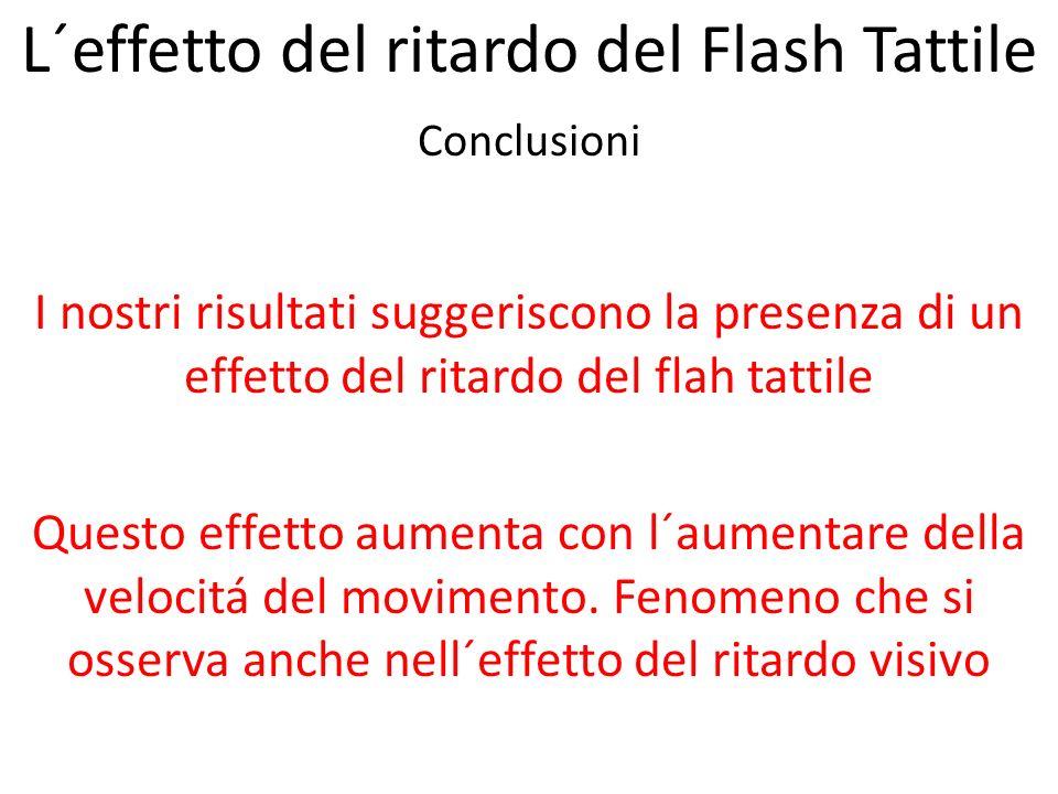 L´effetto del ritardo del Flash Tattile