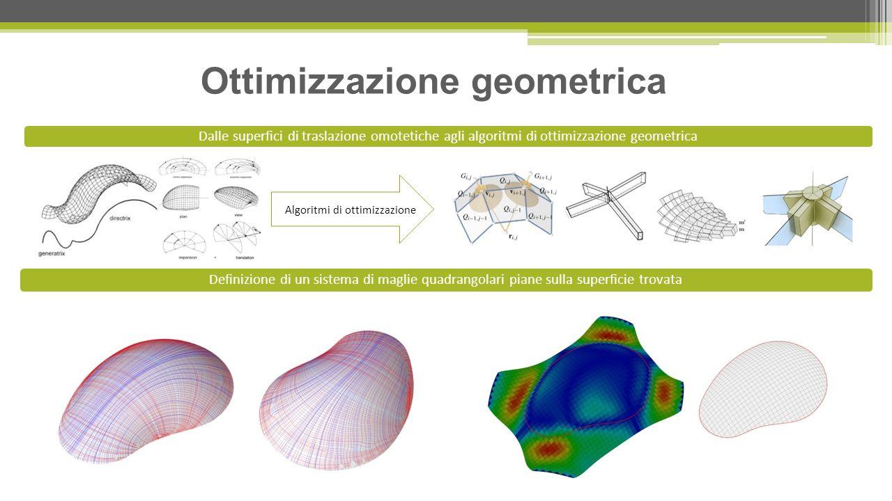Ottimizzazione geometrica