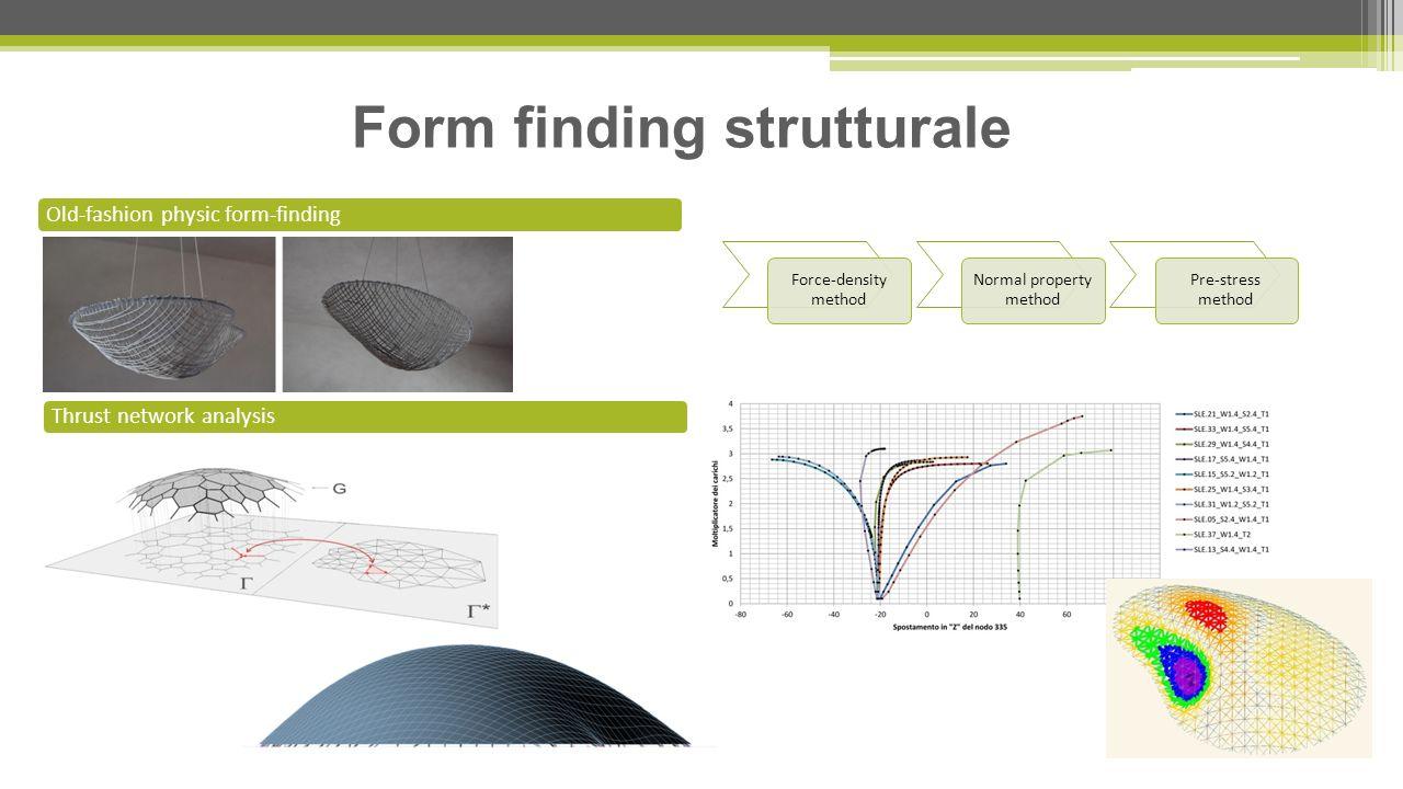 Form finding strutturale