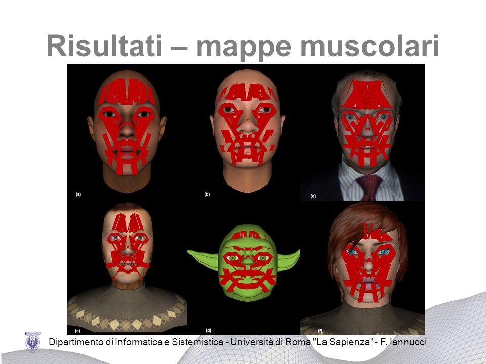 Risultati – mappe muscolari