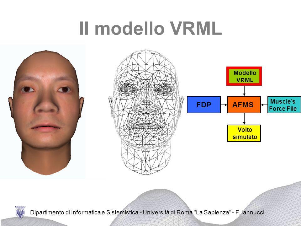 Il modello VRML FDP AFMS Modello VRML Muscle's Force File