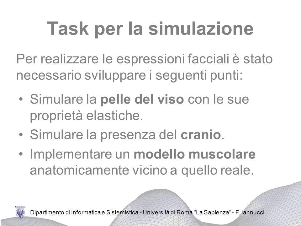 Task per la simulazione