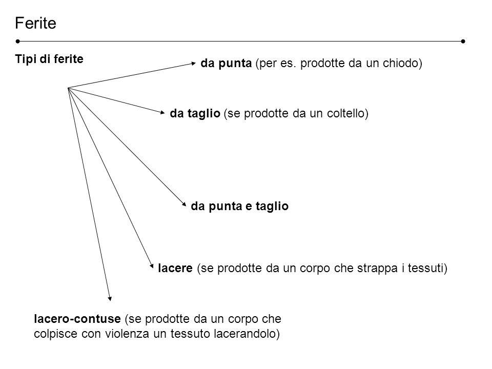 Ferite Tipi di ferite da punta (per es. prodotte da un chiodo)