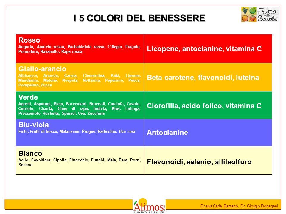 I 5 COLORI DEL BENESSERE Rosso Licopene, antocianine, vitamina C