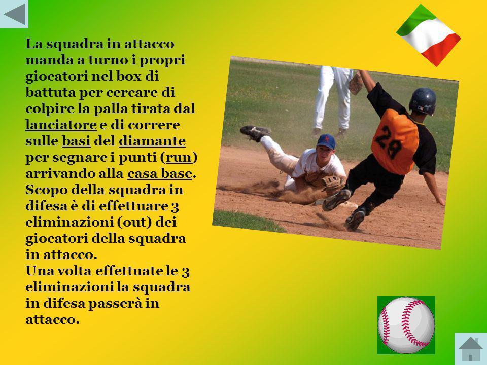 La squadra in attacco manda a turno i propri giocatori nel box di battuta per cercare di colpire la palla tirata dal lanciatore e di correre sulle basi del diamante per segnare i punti (run) arrivando alla casa base.