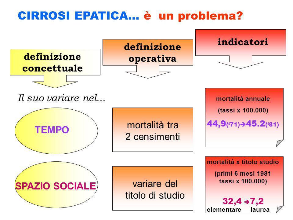 CIRROSI EPATICA… è un problema