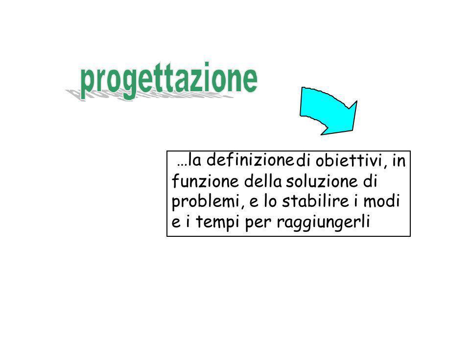 …la definizione di obiettivi, in. funzione della soluzione di.