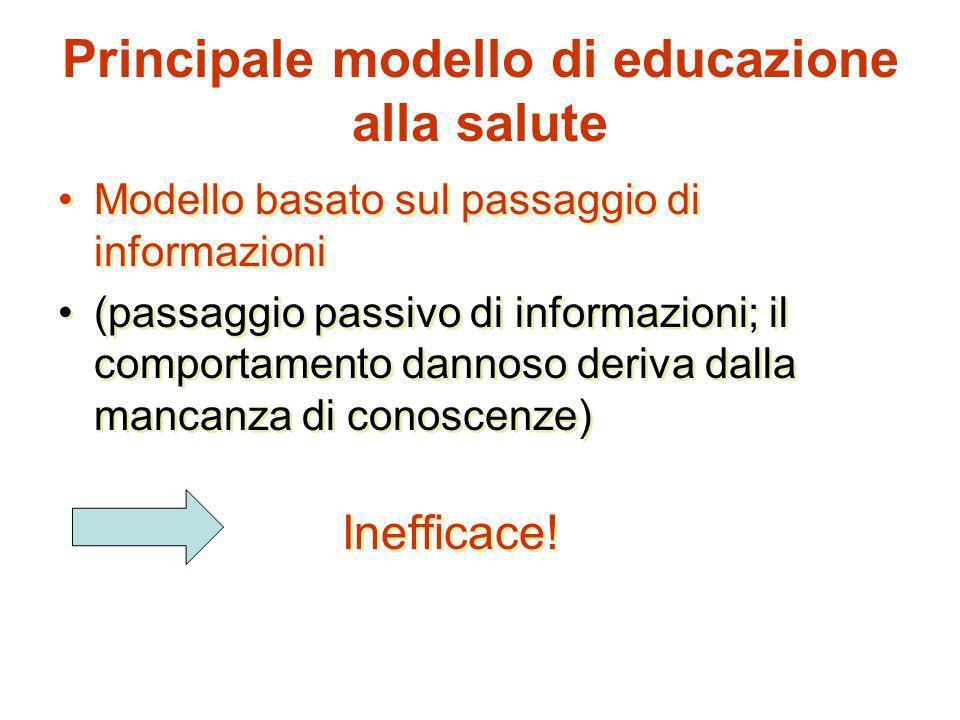Principale modello di educazione alla salute