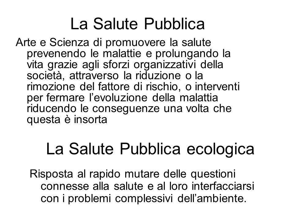 La Salute Pubblica ecologica