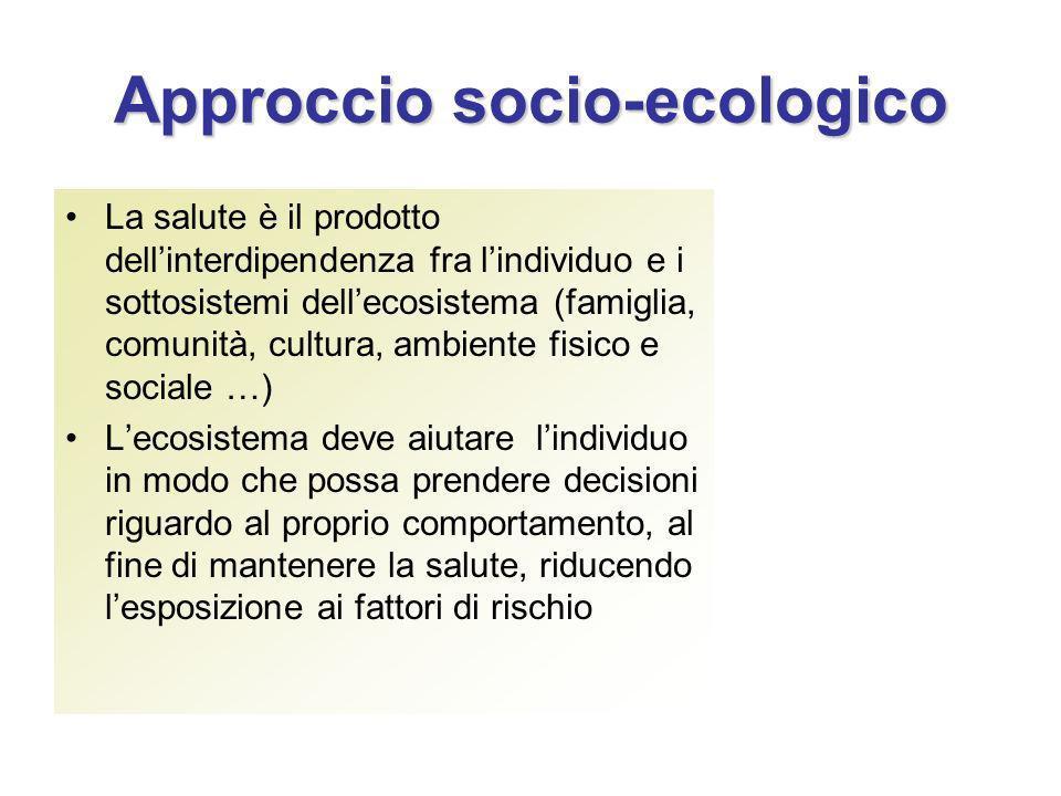 Approccio socio-ecologico