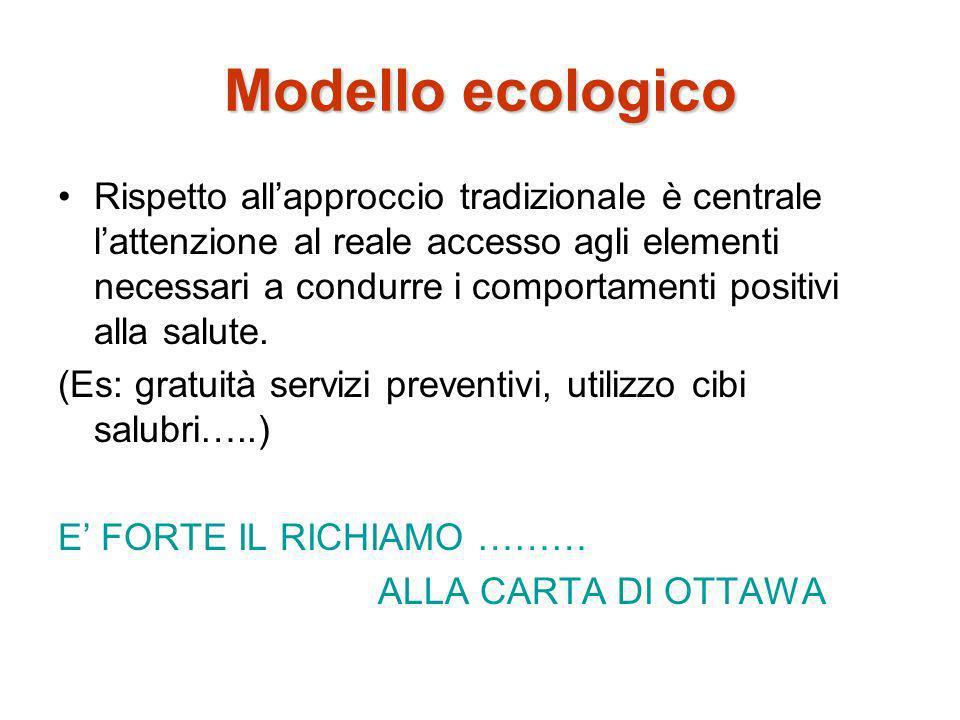 Modello ecologico