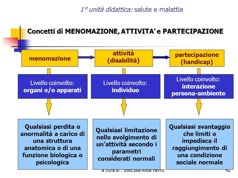 1° unità didattica: salute e malattia