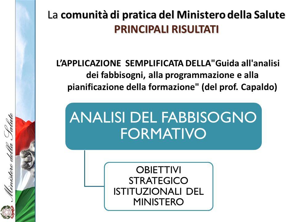La comunità di pratica del Ministero della Salute PRINCIPALI RISULTATI