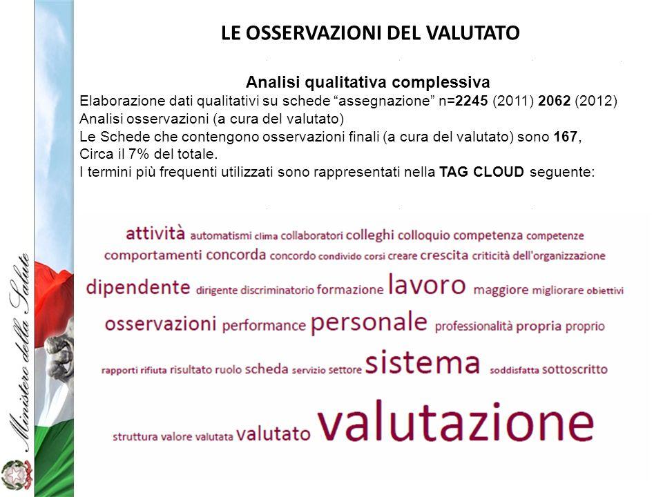 LE OSSERVAZIONI DEL VALUTATO Analisi qualitativa complessiva