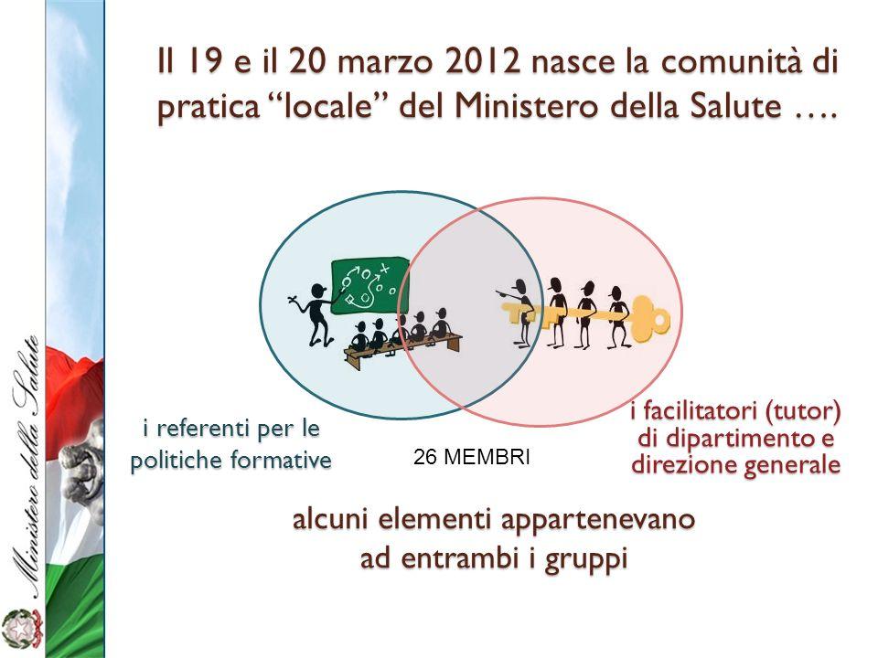 Il 19 e il 20 marzo 2012 nasce la comunità di pratica locale del Ministero della Salute ….