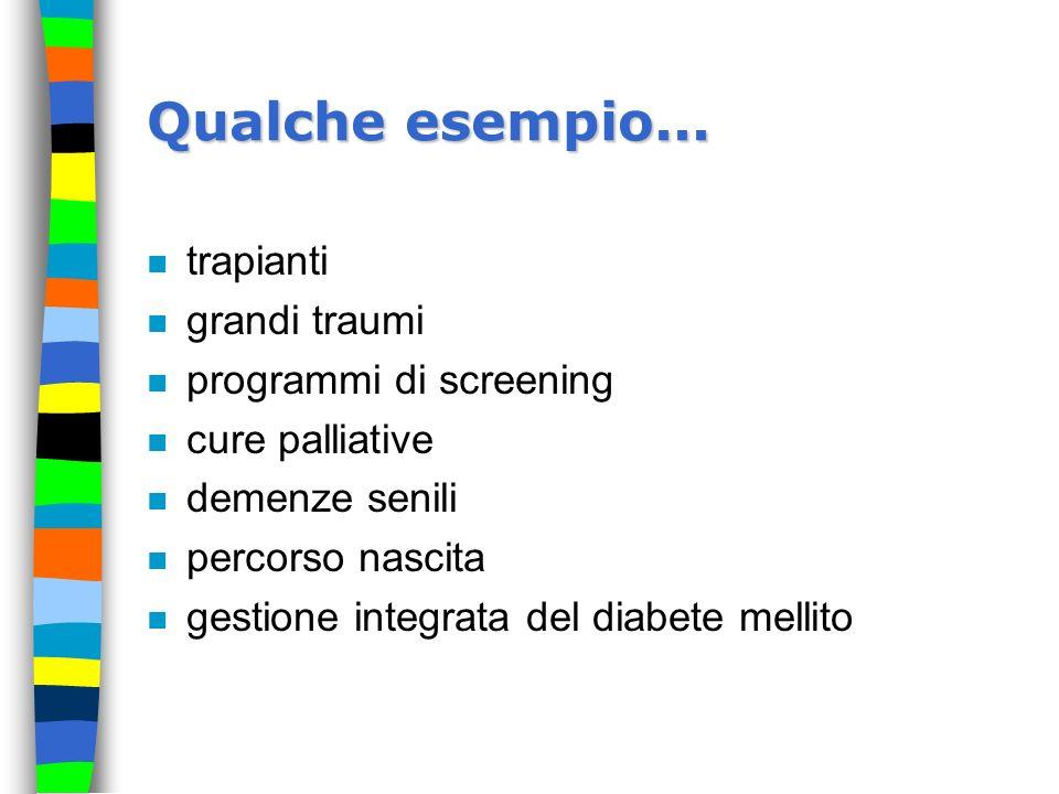 Qualche esempio... trapianti grandi traumi programmi di screening