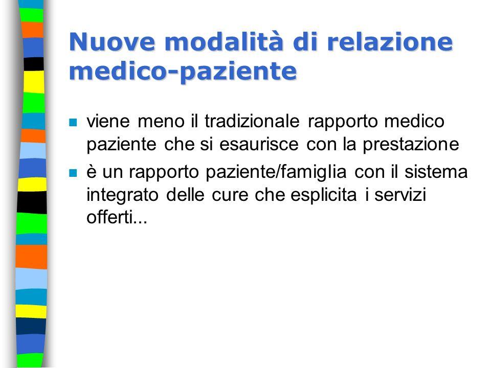 Nuove modalità di relazione medico-paziente