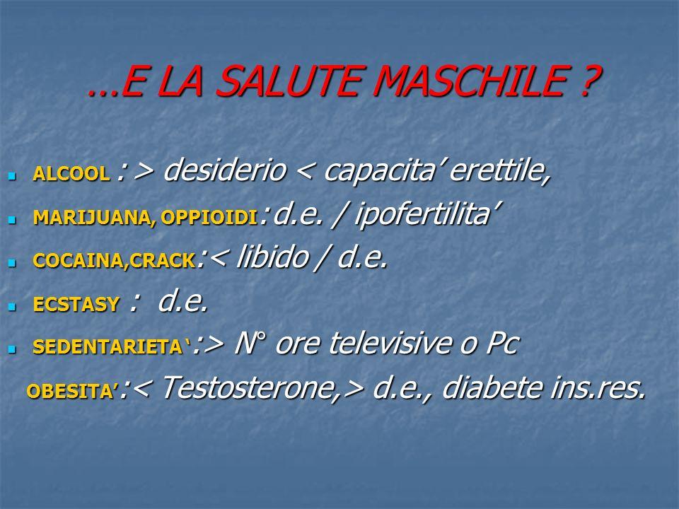 …E LA SALUTE MASCHILE ALCOOL : > desiderio < capacita' erettile, MARIJUANA, OPPIOIDI: d.e. / ipofertilita'