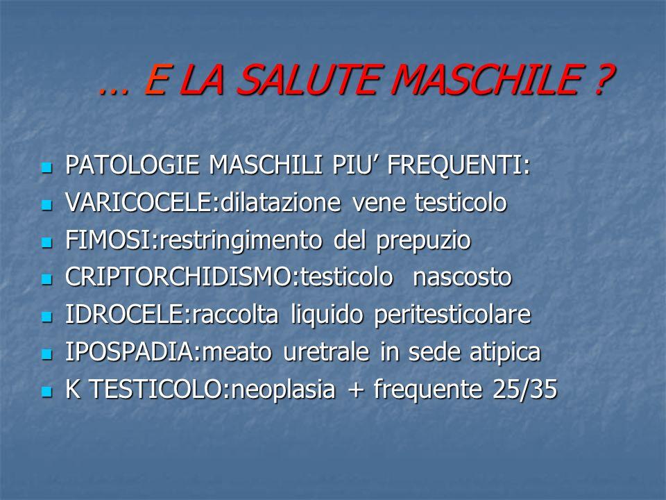 … E LA SALUTE MASCHILE PATOLOGIE MASCHILI PIU' FREQUENTI: