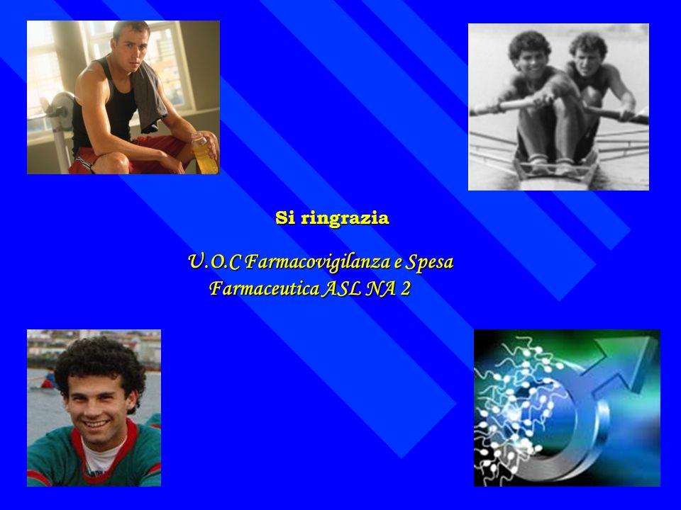 U.O.C Farmacovigilanza e Spesa Farmaceutica ASL NA 2