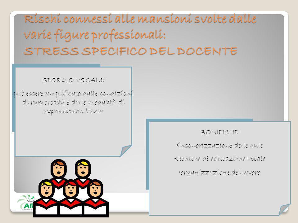 Rischi connessi alle mansioni svolte dalle varie figure professionali: STRESS SPECIFICO DEL DOCENTE