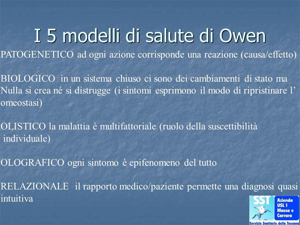 I 5 modelli di salute di Owen