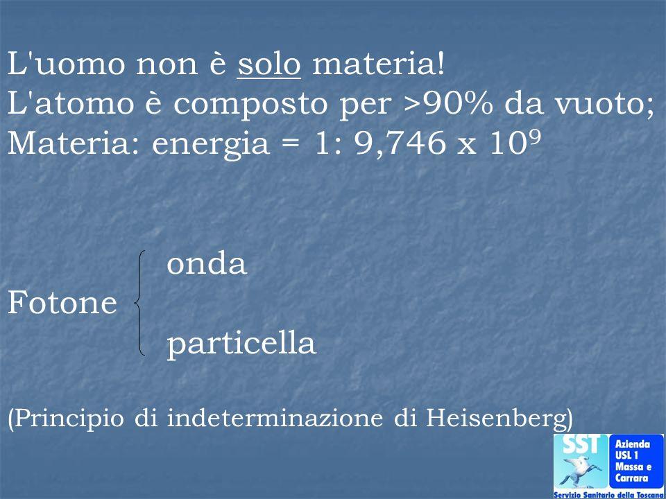 L uomo non è solo materia! L atomo è composto per >90% da vuoto;