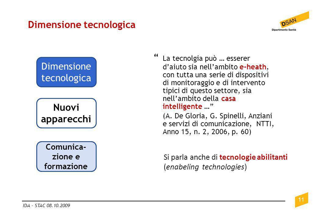 Dimensione tecnologica