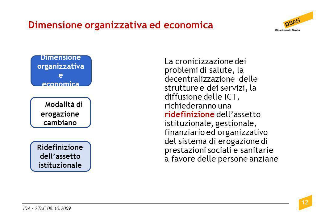 Dimensione organizzativa ed economica