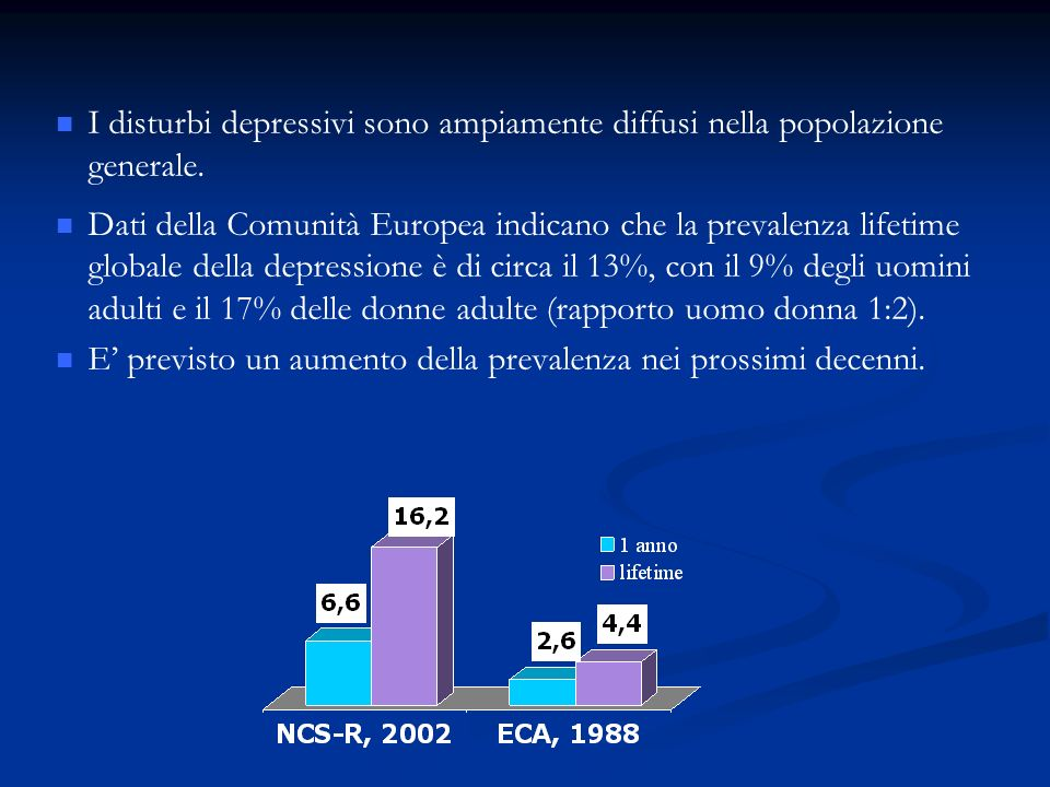 I disturbi depressivi sono ampiamente diffusi nella popolazione generale.