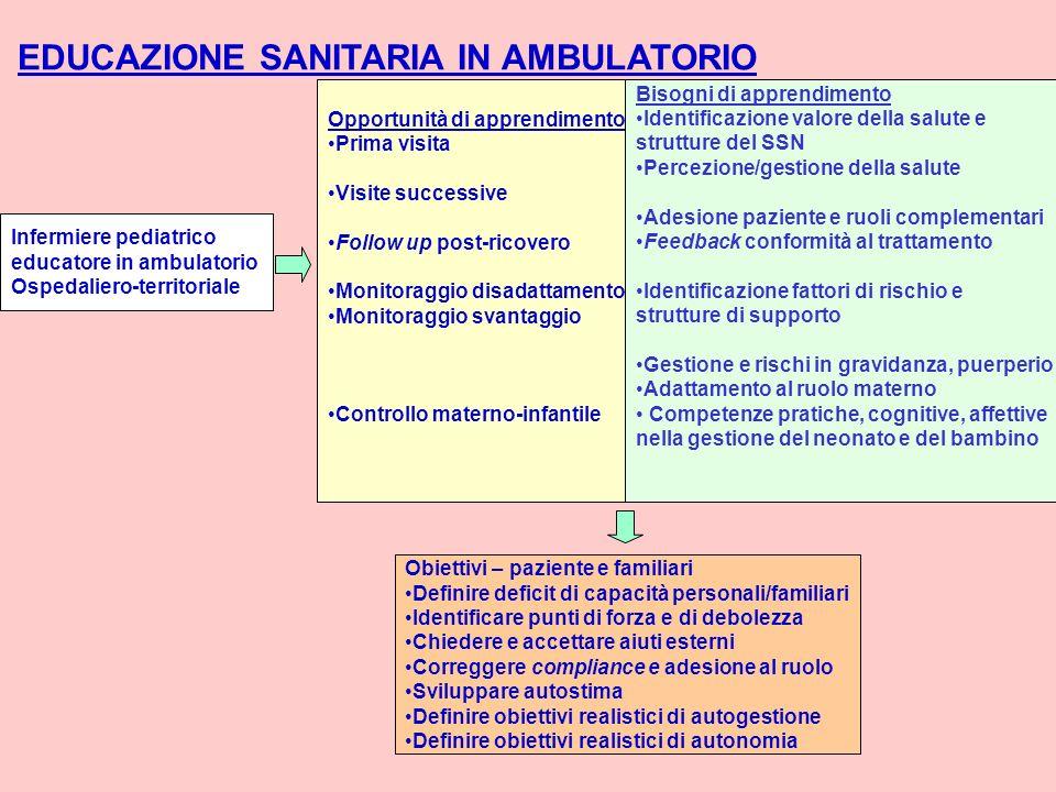 EDUCAZIONE SANITARIA IN AMBULATORIO