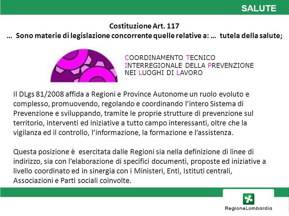 Costituzione Art. 117 … Sono materie di legislazione concorrente quelle relative a: … tutela della salute;
