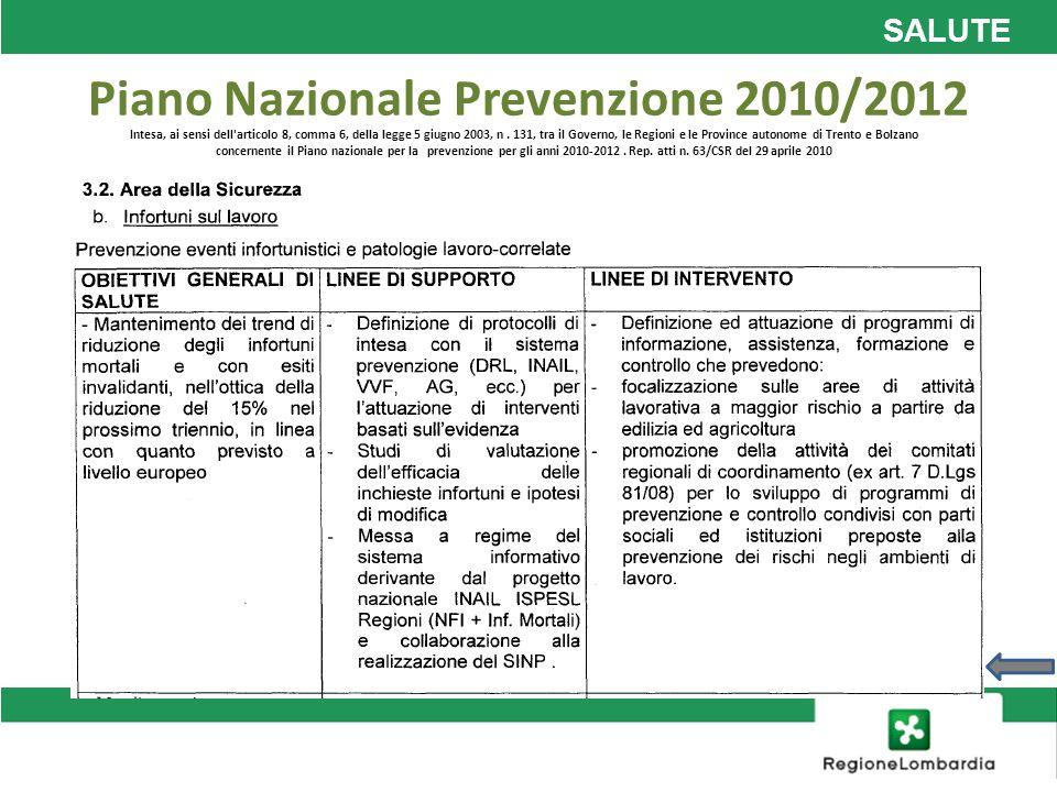 Piano Nazionale Prevenzione 2010/2012
