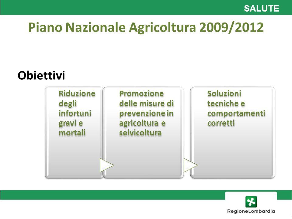Piano Nazionale Agricoltura 2009/2012