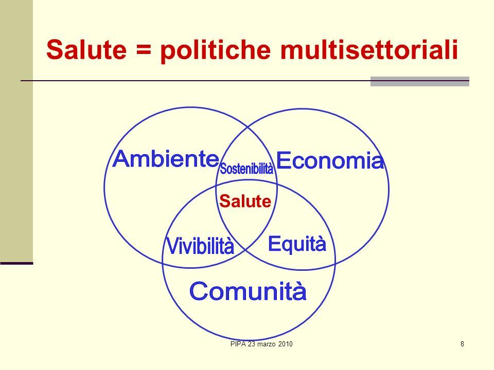 Salute = politiche multisettoriali